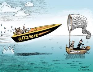 tax havens list